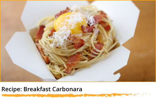 Recipe: Breakfast Carbonara